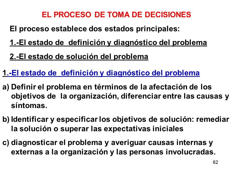 62 EL PROCESO DE TOMA DE DECISIONES El proceso establece dos estados principales: 1.-El estado de definición y diagnóstico del problema 2.-El estado d