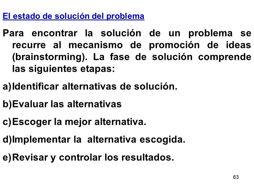 63 El estado de solución del problema Para encontrar la solución de un problema se recurre al mecanismo de promoción de ideas (brainstorming). La fase