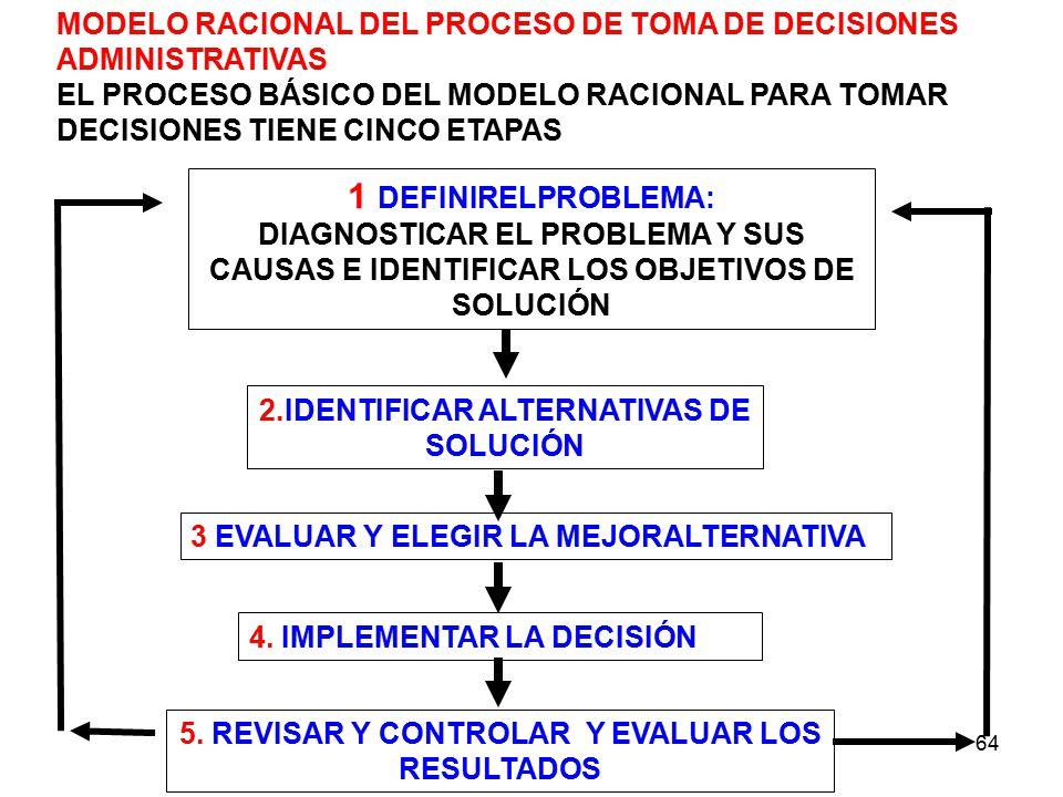 64 MODELO RACIONAL DEL PROCESO DE TOMA DE DECISIONES ADMINISTRATIVAS EL PROCESO BÁSICO DEL MODELO RACIONAL PARA TOMAR DECISIONES TIENE CINCO ETAPAS 1