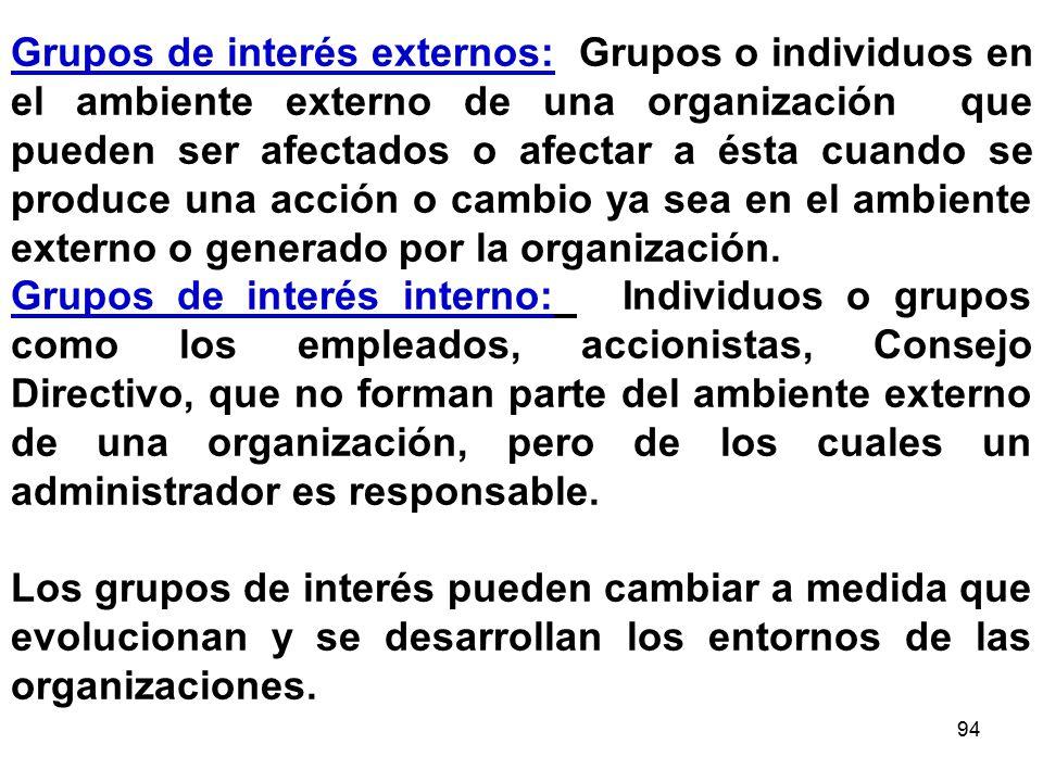 94 Grupos de interés externos: Grupos o individuos en el ambiente externo de una organización que pueden ser afectados o afectar a ésta cuando se produce una acción o cambio ya sea en el ambiente externo o generado por la organización.
