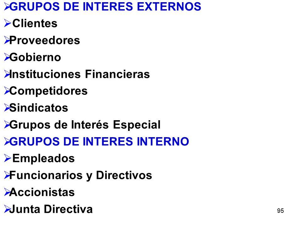95 GRUPOS DE INTERES EXTERNOS Clientes Proveedores Gobierno Instituciones Financieras Competidores Sindicatos Grupos de Interés Especial GRUPOS DE INTERES INTERNO Empleados Funcionarios y Directivos Accionistas Junta Directiva