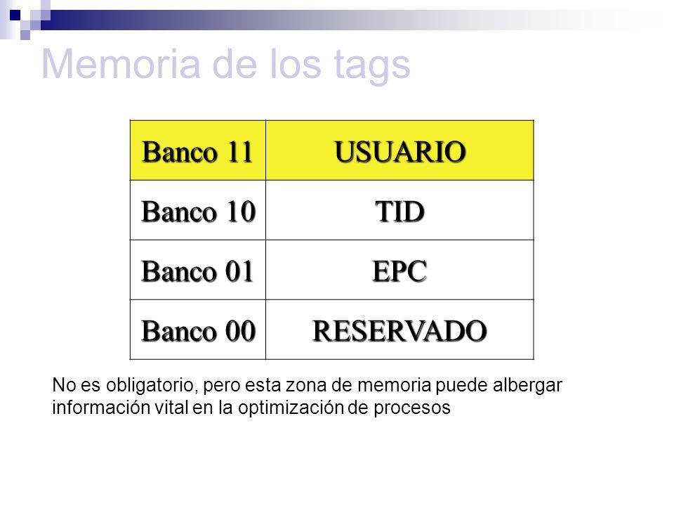 Memoria de los tags Banco 11 USUARIO Banco 10 TID Banco 01 EPC Banco 00 RESERVADO No es obligatorio, pero esta zona de memoria puede albergar informac