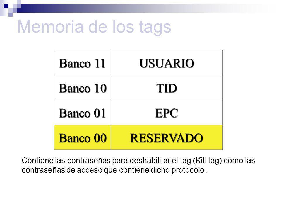 Memoria de los tags Banco 11 USUARIO Banco 10 TID Banco 01 EPC Banco 00 RESERVADO Contiene las contraseñas para deshabilitar el tag (Kill tag) como la