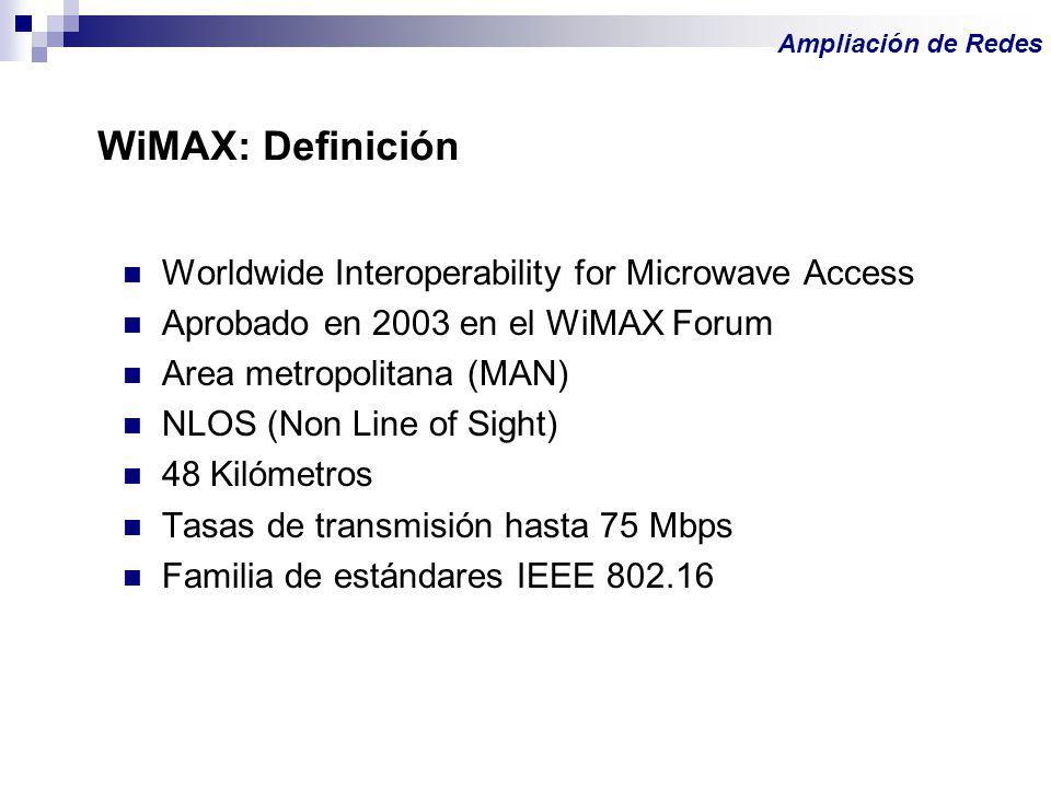 Worldwide Interoperability for Microwave Access Aprobado en 2003 en el WiMAX Forum Area metropolitana (MAN) NLOS (Non Line of Sight) 48 Kilómetros Tas