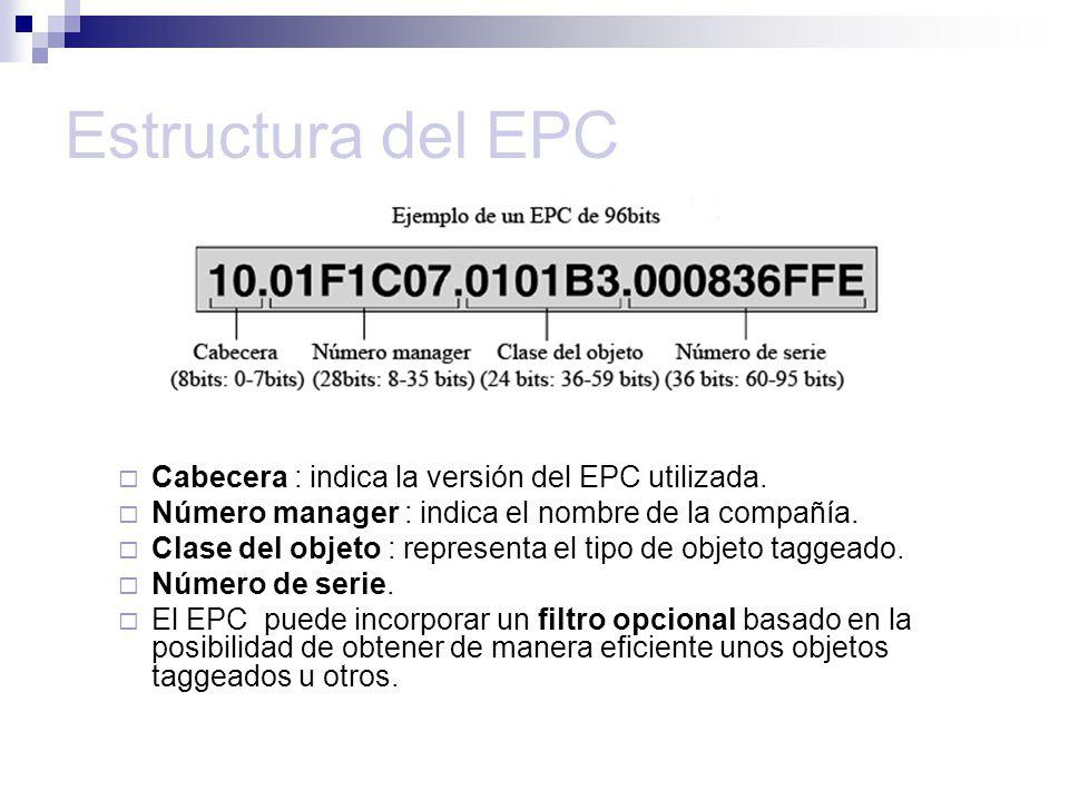 Estructura del EPC Cabecera : indica la versión del EPC utilizada. Número manager : indica el nombre de la compañía. Clase del objeto : representa el