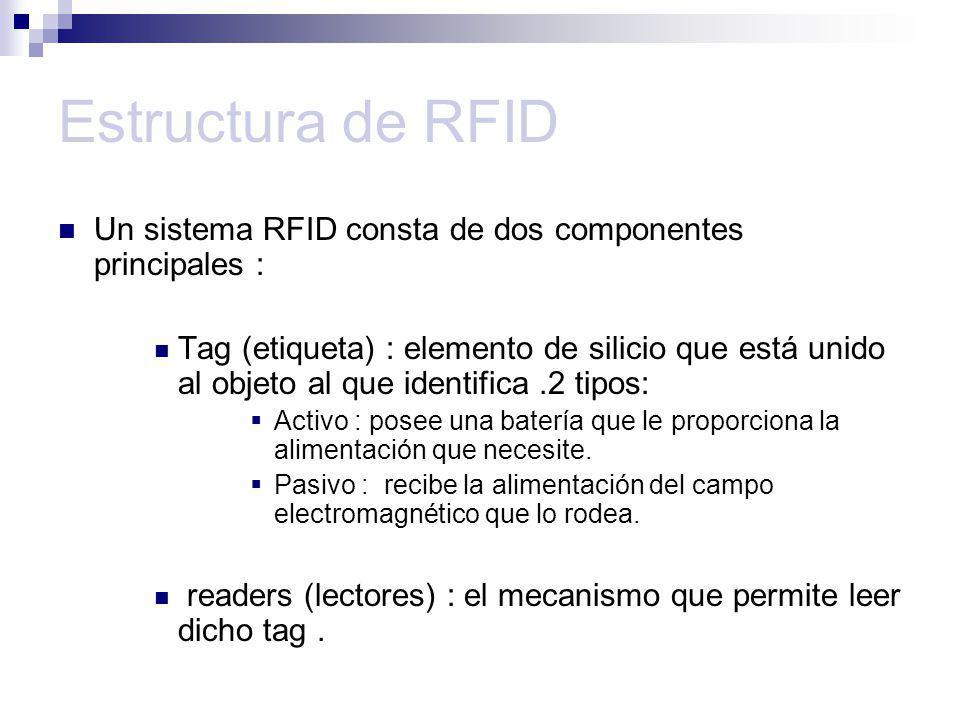 Estructura de RFID Un sistema RFID consta de dos componentes principales : Tag (etiqueta) : elemento de silicio que está unido al objeto al que identi