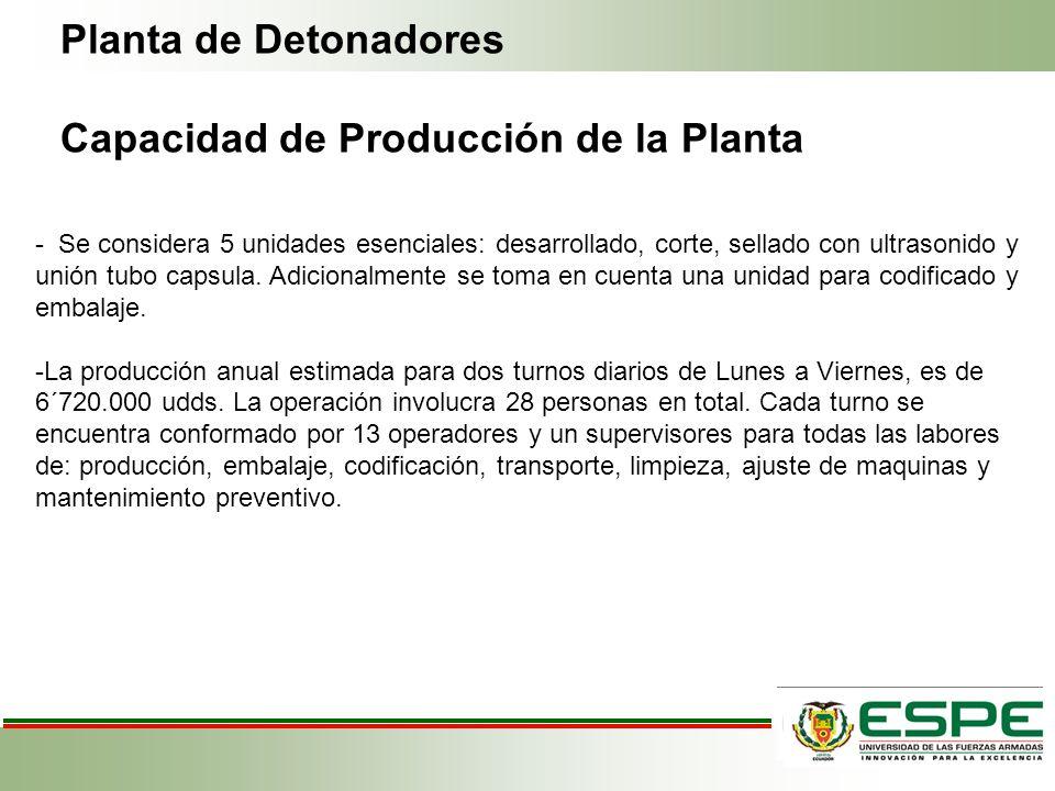 Planta de Detonadores Capacidad de Producción de la Planta - Se considera 5 unidades esenciales: desarrollado, corte, sellado con ultrasonido y unión