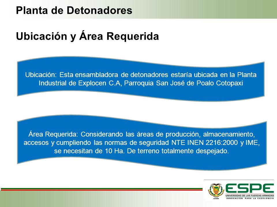 Planta de Detonadores Ubicación y Área Requerida Ubicación: Esta ensambladora de detonadores estaría ubicada en la Planta Industrial de Explocen C.A,