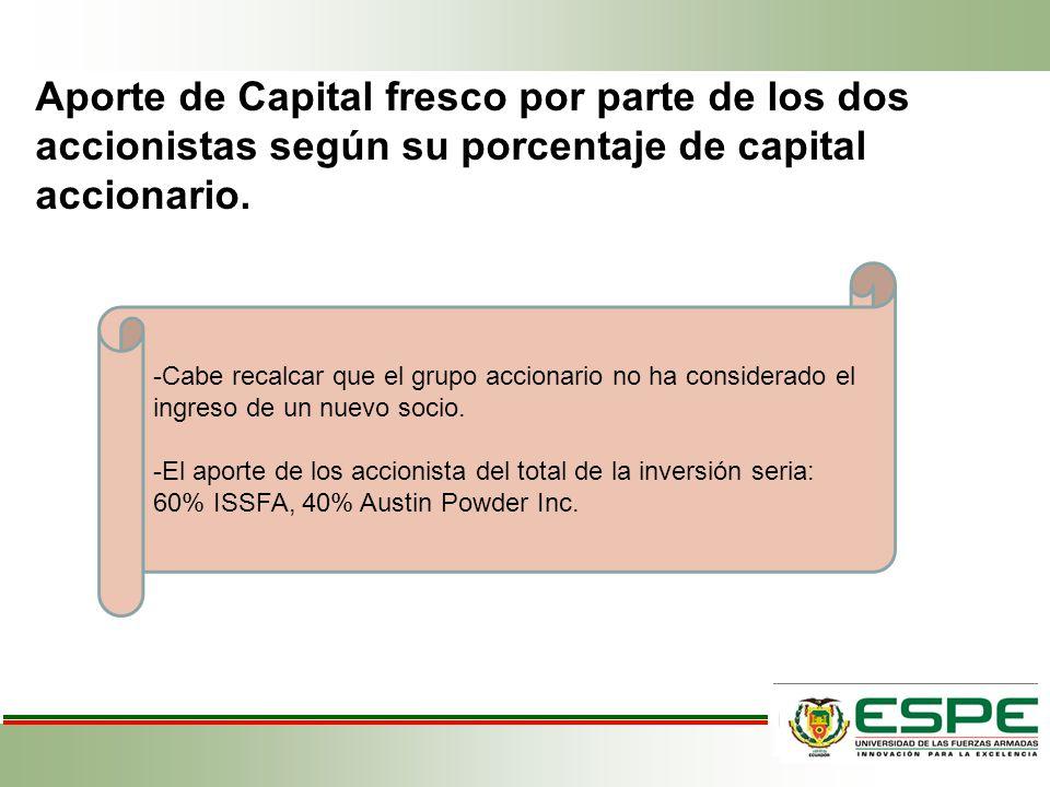 Aporte de Capital fresco por parte de los dos accionistas según su porcentaje de capital accionario. -Cabe recalcar que el grupo accionario no ha cons