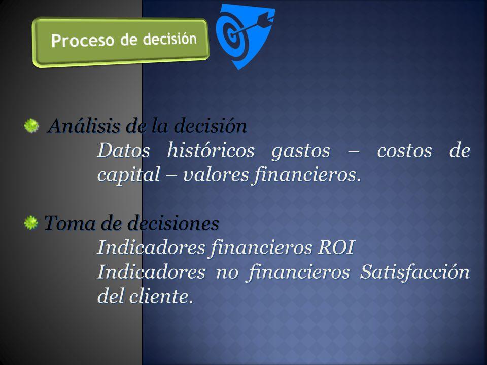 Análisis de la decisión Análisis de la decisión Datos históricos gastos – costos de capital – valores financieros.