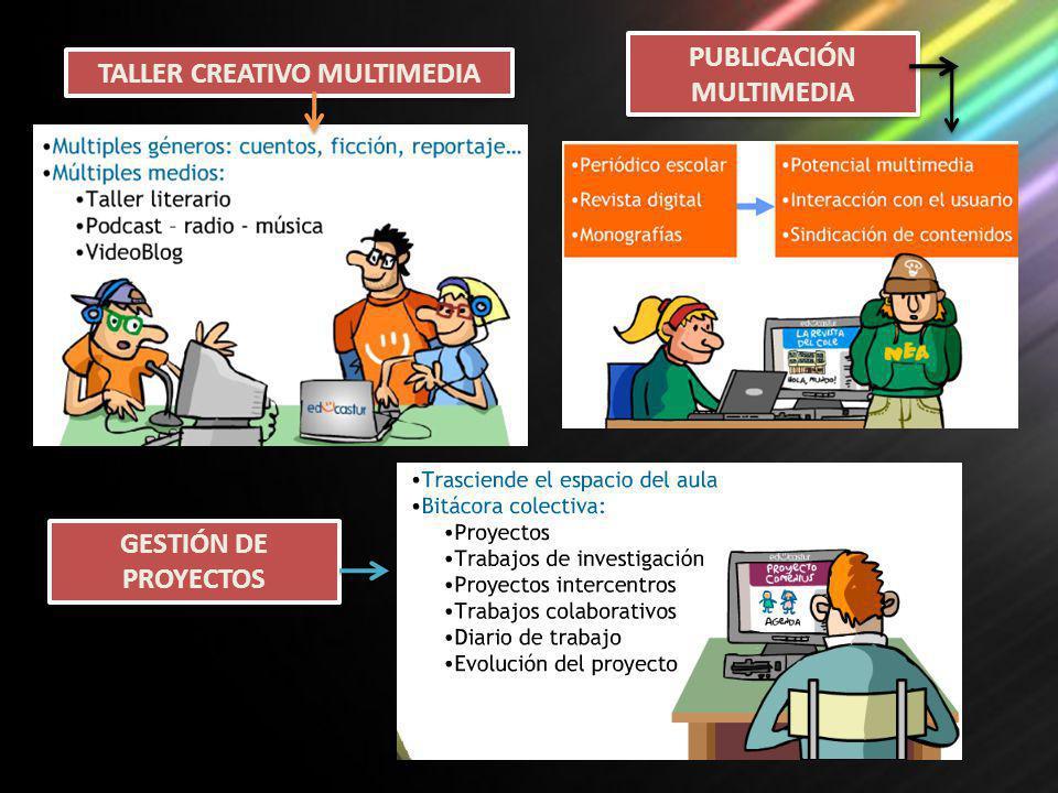 TALLER CREATIVO MULTIMEDIA GESTIÓN DE PROYECTOS PUBLICACIÓN MULTIMEDIA