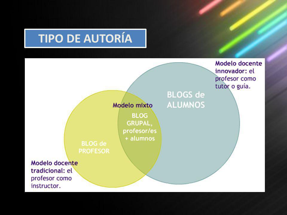 TIPO DE AUTORÍA