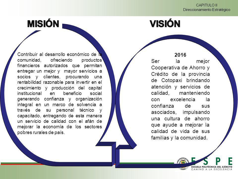 CAPITULO II Direccionamiento Estratégico Contribuir al desarrollo económico de la comunidad, ofreciendo productos financieros autorizados que permitan