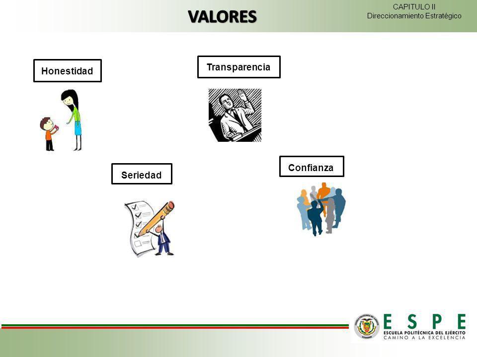 Honestidad Transparencia Confianza Seriedad CAPITULO II Direccionamiento Estratégico