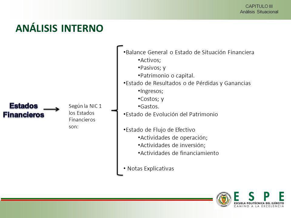 CAPITULO III Análisis Situacional ANÁLISIS INTERNO Según la NIC 1 los Estados Financieros son: Balance General o Estado de Situación Financiera Activo
