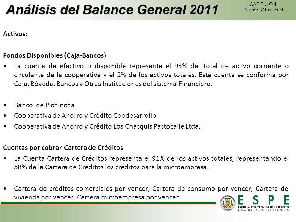 Análisis del Balance General 2011 Activos: Fondos Disponibles (Caja-Bancos) La cuenta de efectivo o disponible representa el 95% del total de activo c