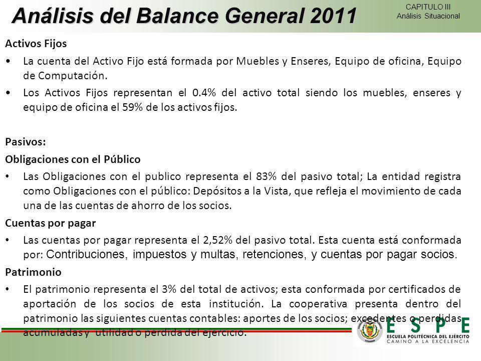 Análisis del Balance General 2011 Activos Fijos La cuenta del Activo Fijo está formada por Muebles y Enseres, Equipo de oficina, Equipo de Computación