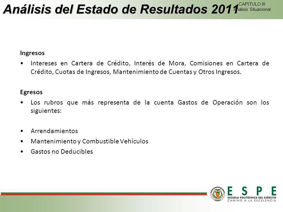 Análisis del Estado de Resultados 2011 Ingresos Intereses en Cartera de Crédito, Interés de Mora, Comisiones en Cartera de Crédito, Cuotas de Ingresos
