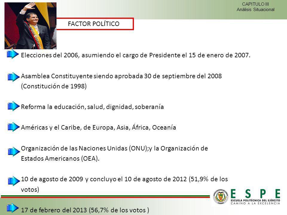 Elecciones del 2006, asumiendo el cargo de Presidente el 15 de enero de 2007. Asamblea Constituyente siendo aprobada 30 de septiembre del 2008 (Consti