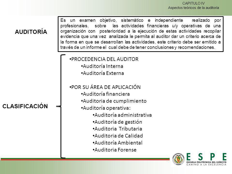 AUDITORÍA Es un examen objetivo, sistemático e independiente realizado por profesionales, sobre las actividades financieras u/y operativas de una orga