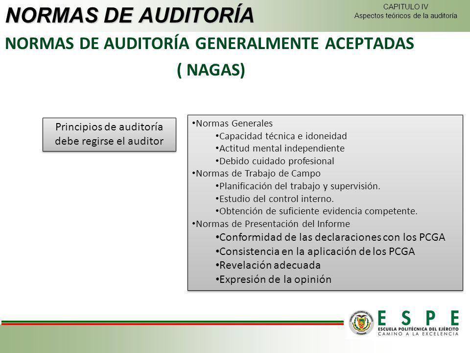 NORMAS DE AUDITORÍA NORMAS DE AUDITORÍA GENERALMENTE ACEPTADAS ( NAGAS) Principios de auditoría debe regirse el auditor Principios de auditoría debe r