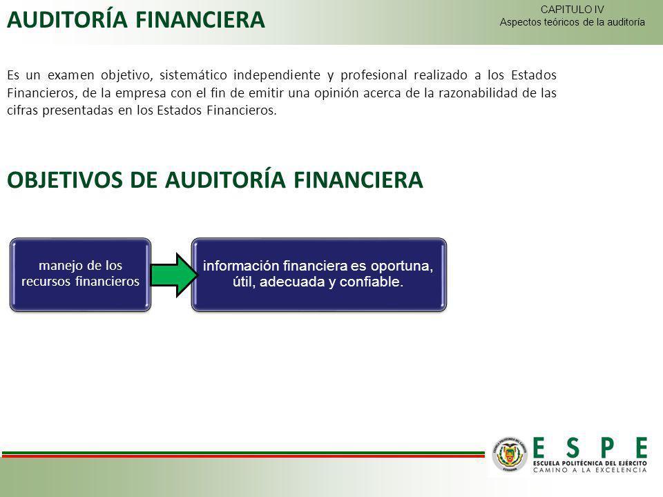 AUDITORÍA FINANCIERA Es un examen objetivo, sistemático independiente y profesional realizado a los Estados Financieros, de la empresa con el fin de e
