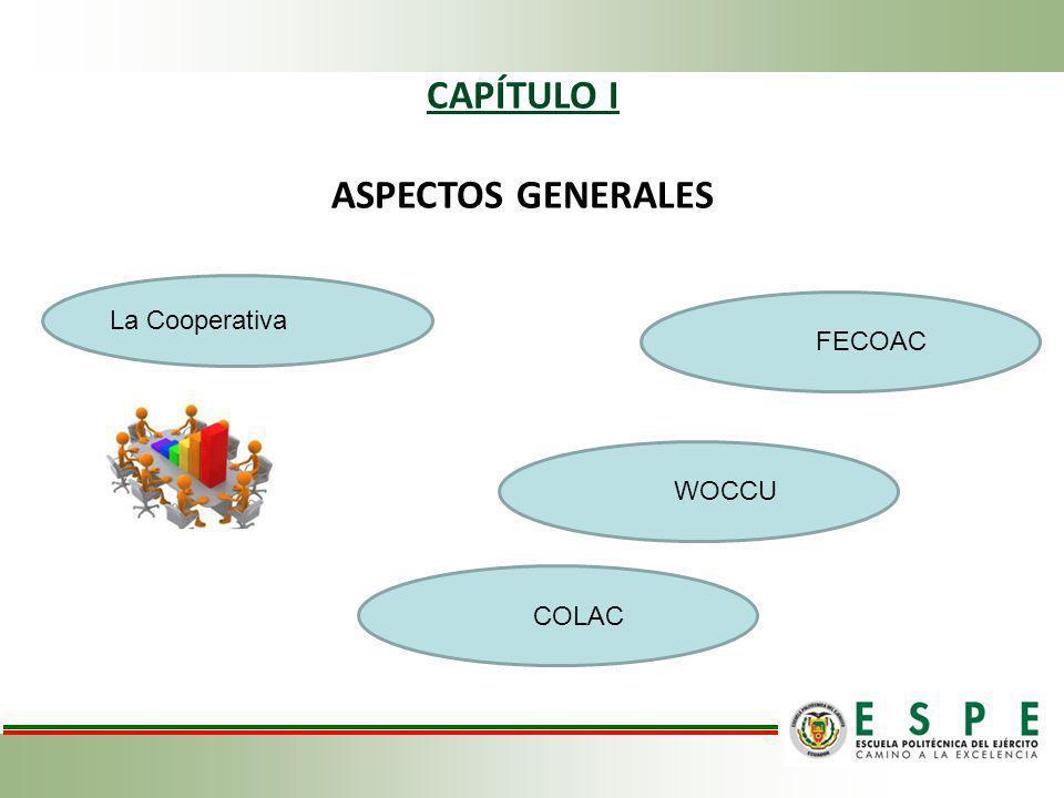 CAPÍTULO I ASPECTOS GENERALES COLAC WOCCU FECOAC La Cooperativa