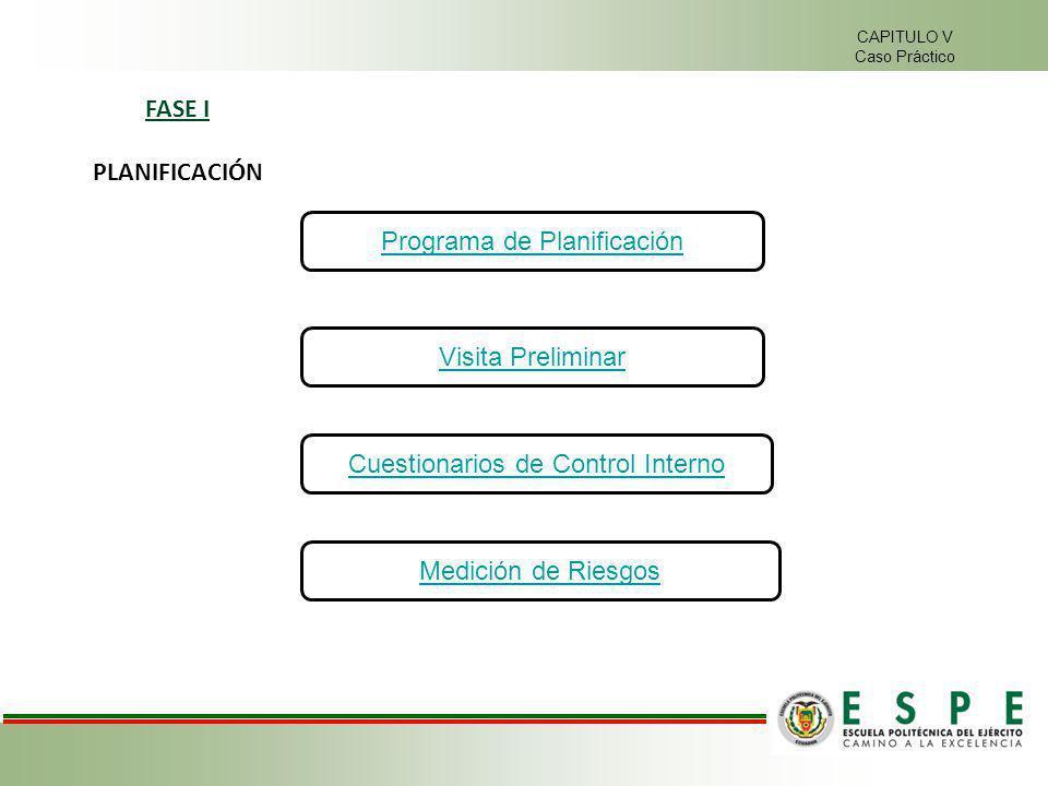 CAPITULO V Caso Práctico FASE I PLANIFICACIÓN Programa de Planificación Visita Preliminar Cuestionarios de Control Interno Medición de Riesgos