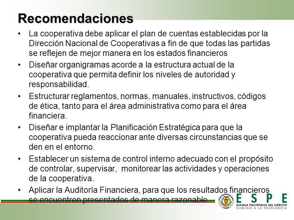 Recomendaciones La cooperativa debe aplicar el plan de cuentas establecidas por la Dirección Nacional de Cooperativas a fin de que todas las partidas
