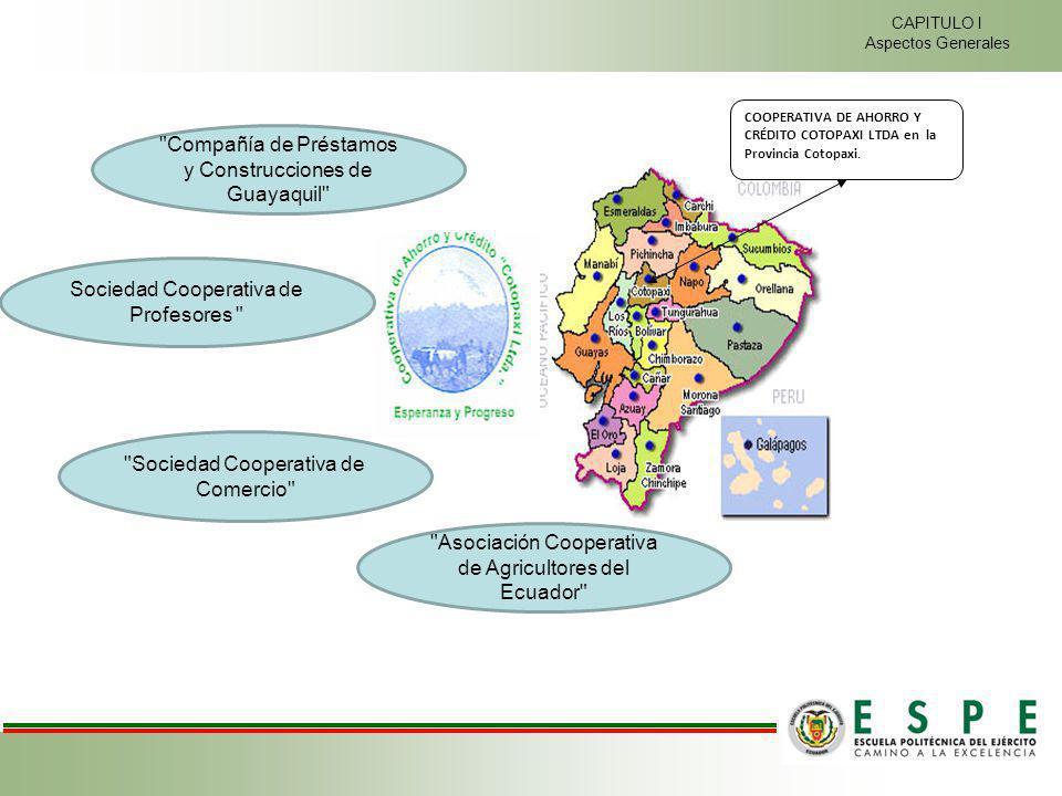 COOPERATIVA DE AHORRO Y CRÉDITO COTOPAXI LTDA en la Provincia Cotopaxi.
