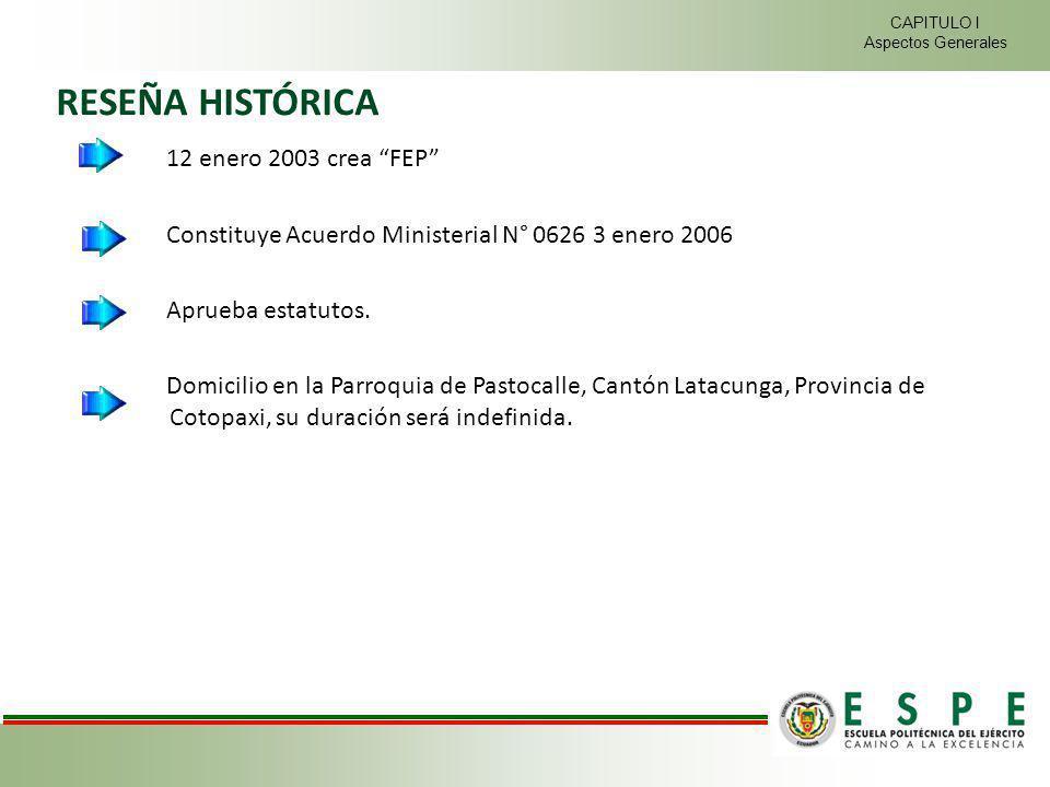 12 enero 2003 crea FEP Constituye Acuerdo Ministerial N° 0626 3 enero 2006 Aprueba estatutos. Domicilio en la Parroquia de Pastocalle, Cantón Latacung