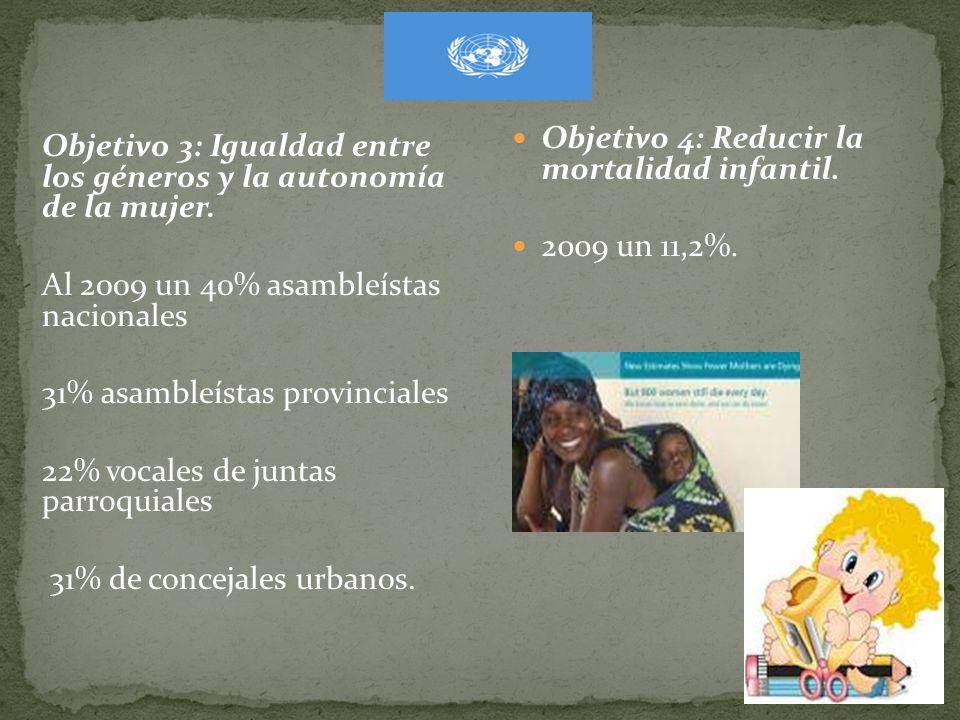 Objetivo 3: Igualdad entre los géneros y la autonomía de la mujer.