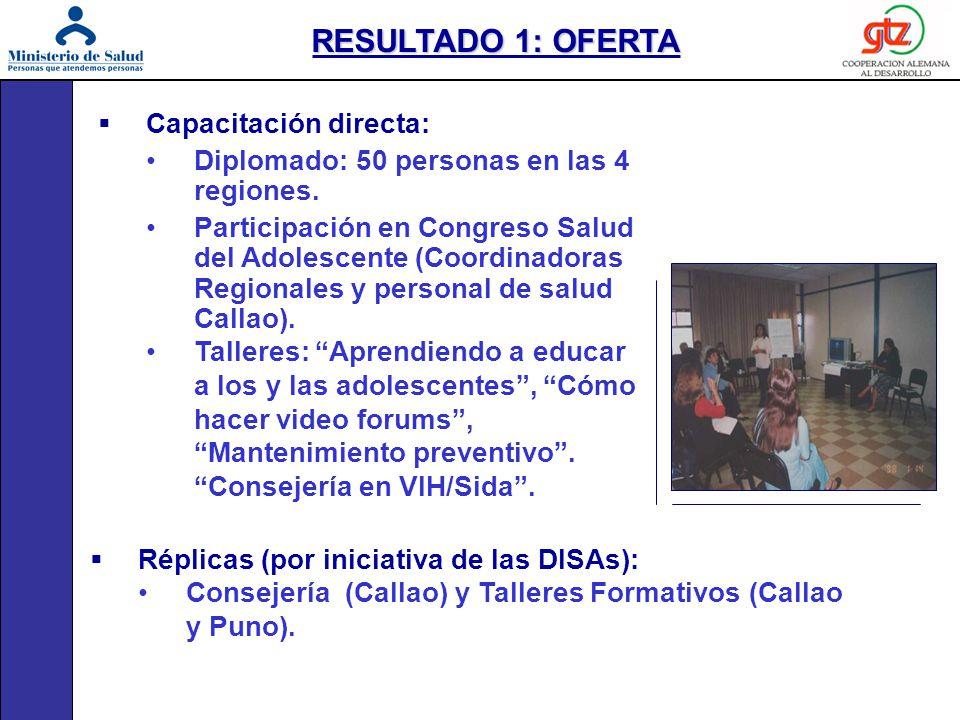 Capacitación directa: Diplomado: 50 personas en las 4 regiones. Participación en Congreso Salud del Adolescente (Coordinadoras Regionales y personal d