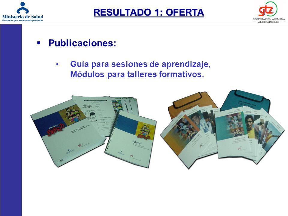 Guía para sesiones de aprendizaje, Módulos para talleres formativos. RESULTADO 1: OFERTA Publicaciones: