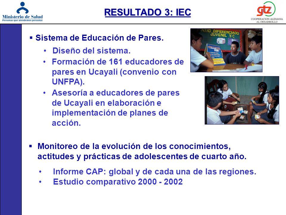 Sistema de Educación de Pares. Diseño del sistema. Formación de 161 educadores de pares en Ucayali (convenio con UNFPA). Asesoría a educadores de pare