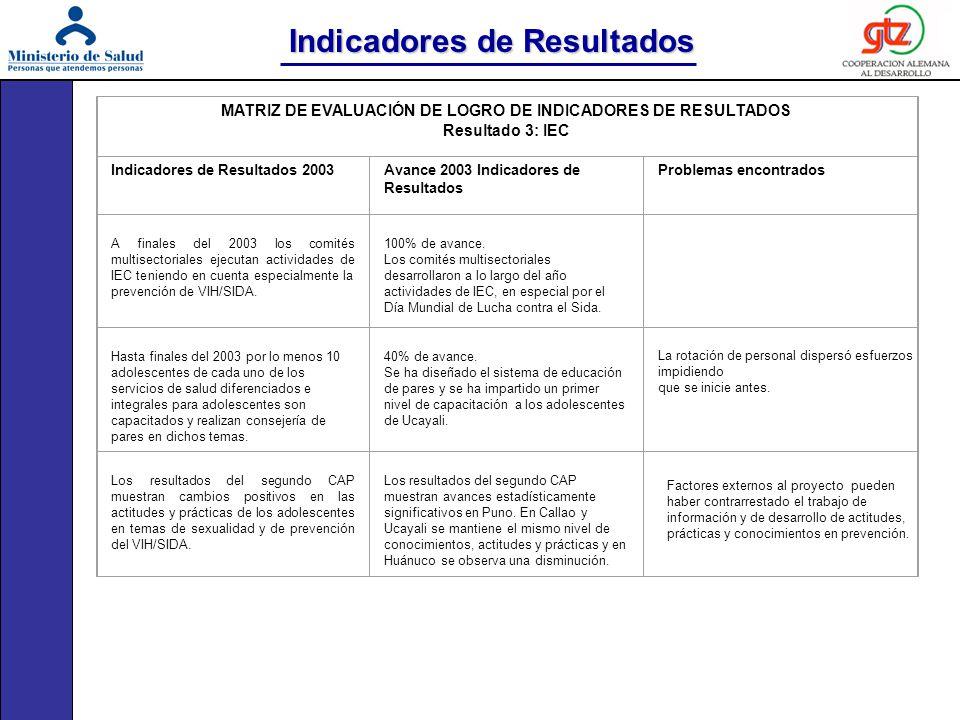 MATRIZ DE EVALUACIÓN DE LOGRO DE INDICADORES DE RESULTADOS Resultado 3: IEC Indicadores de Resultados 2003Avance 2003 Indicadores de Resultados Proble