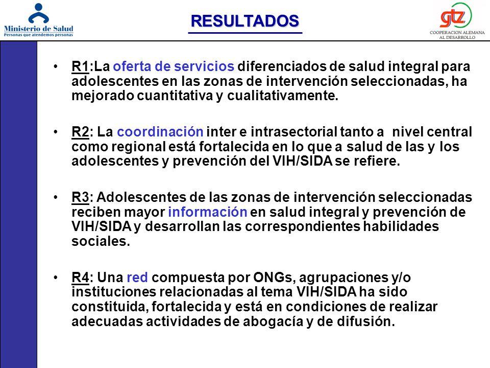 MATRIZ DE EVALUACIÓN DE LOGRO DE INDICADORES DE RESULTADOS Resultado 3: IEC Indicadores de Resultados 2003Avance 2003 Indicadores de Resultados Problemas encontrados A finales del 2003 los comités multisectoriales ejecutan actividades de IEC teniendo en cuenta especialmente la prevención de VIH/SIDA.