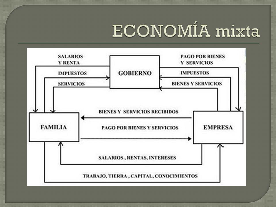 La economía mixta se basa en una organización de la actividad económica en la que los recursos se obtienen a través del mercado, pero con la intervención del Estado que regula su funcionamiento.
