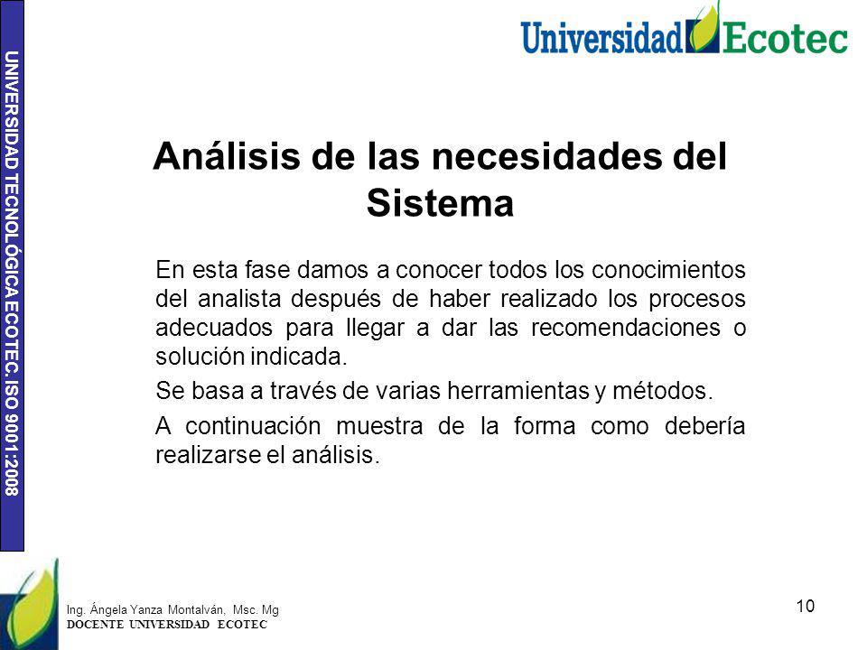 UNIVERSIDAD TECNOLÓGICA ECOTEC. ISO 9001:2008 Análisis de las necesidades del Sistema 10 En esta fase damos a conocer todos los conocimientos del anal