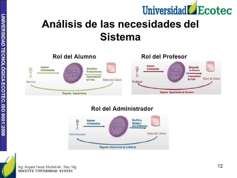 UNIVERSIDAD TECNOLÓGICA ECOTEC. ISO 9001:2008 Análisis de las necesidades del Sistema Rol del Alumno 12 Rol del Profesor Rol del Administrador Ing. Án