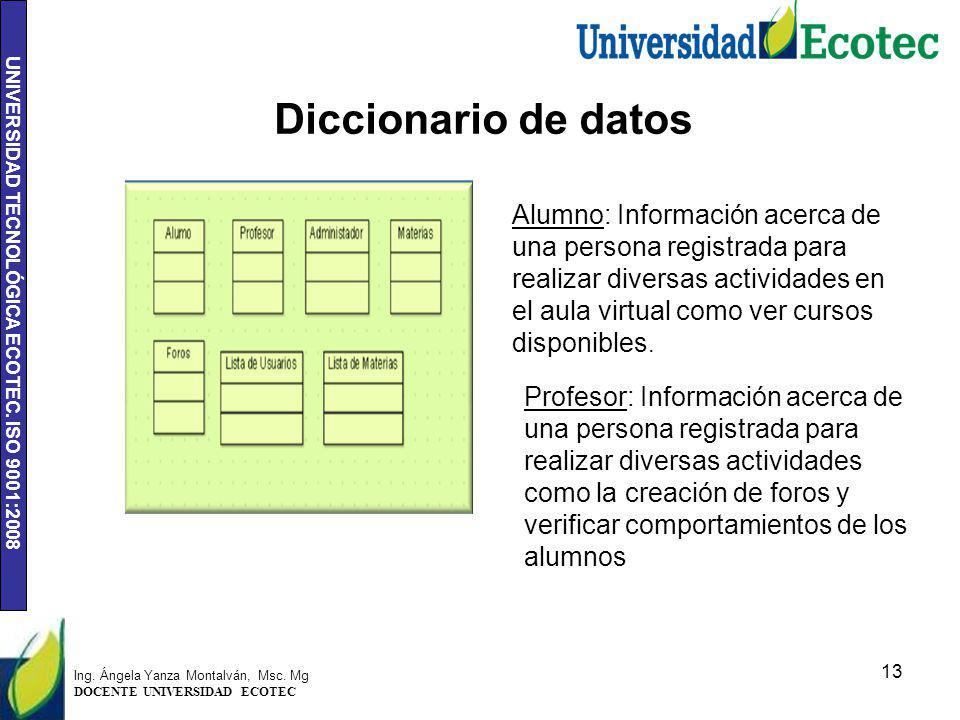 UNIVERSIDAD TECNOLÓGICA ECOTEC. ISO 9001:2008 Diccionario de datos 13 Alumno: Información acerca de una persona registrada para realizar diversas acti