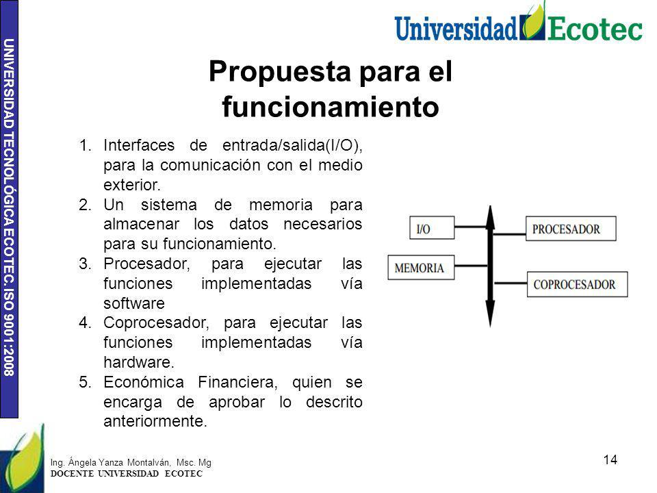 UNIVERSIDAD TECNOLÓGICA ECOTEC. ISO 9001:2008 Propuesta para el funcionamiento 14 1.Interfaces de entrada/salida(I/O), para la comunicación con el med