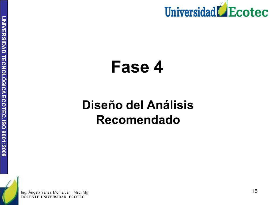 UNIVERSIDAD TECNOLÓGICA ECOTEC. ISO 9001:2008 Fase 4 Diseño del Análisis Recomendado 15 Ing. Ángela Yanza Montalván, Msc. Mg DOCENTE UNIVERSIDAD ECOTE
