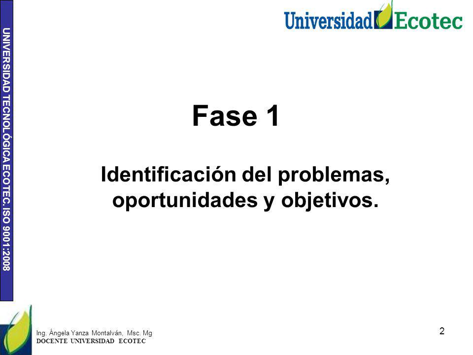 UNIVERSIDAD TECNOLÓGICA ECOTEC. ISO 9001:2008 Fase 1 Identificación del problemas, oportunidades y objetivos. 2 Ing. Ángela Yanza Montalván, Msc. Mg D