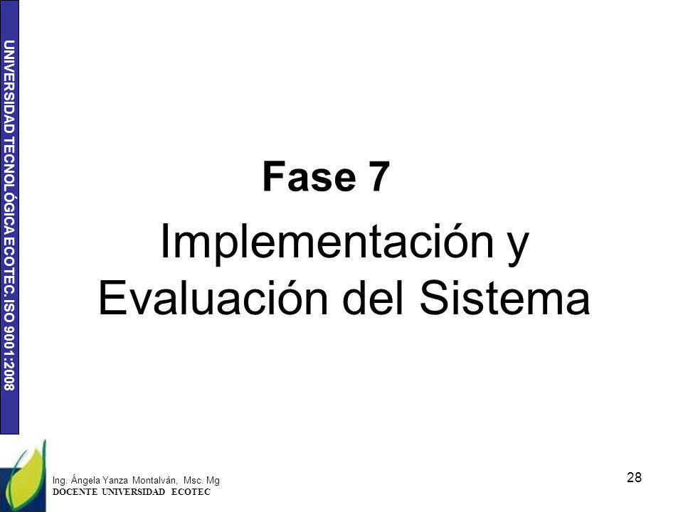 UNIVERSIDAD TECNOLÓGICA ECOTEC. ISO 9001:2008 Fase 7 Implementación y Evaluación del Sistema 28 Ing. Ángela Yanza Montalván, Msc. Mg DOCENTE UNIVERSID