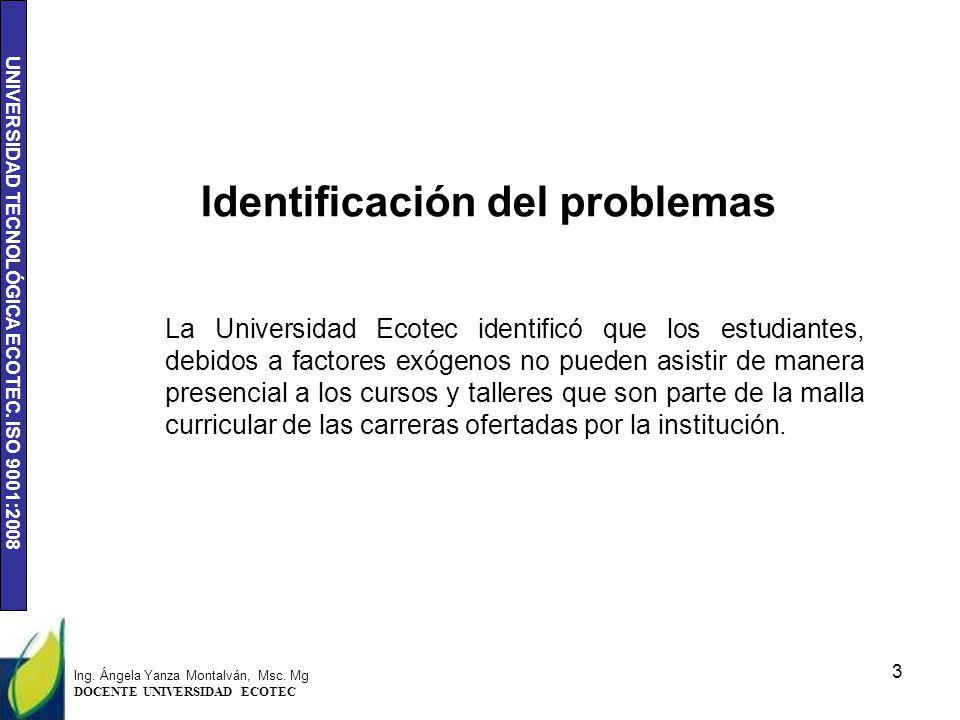 UNIVERSIDAD TECNOLÓGICA ECOTEC. ISO 9001:2008 Identificación del problemas La Universidad Ecotec identificó que los estudiantes, debidos a factores ex