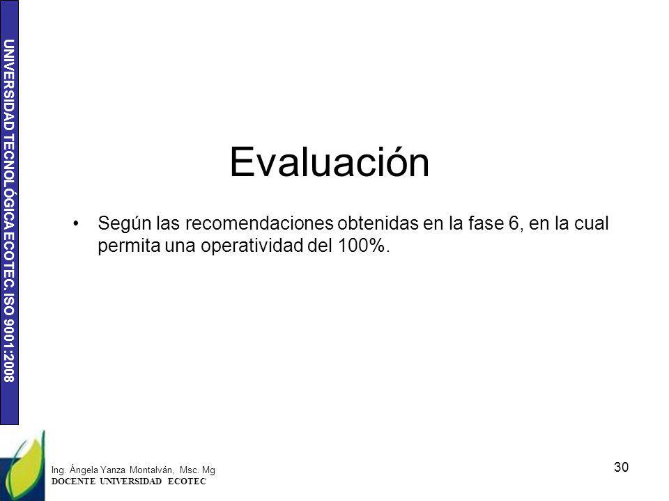 UNIVERSIDAD TECNOLÓGICA ECOTEC. ISO 9001:2008 Evaluación Según las recomendaciones obtenidas en la fase 6, en la cual permita una operatividad del 100