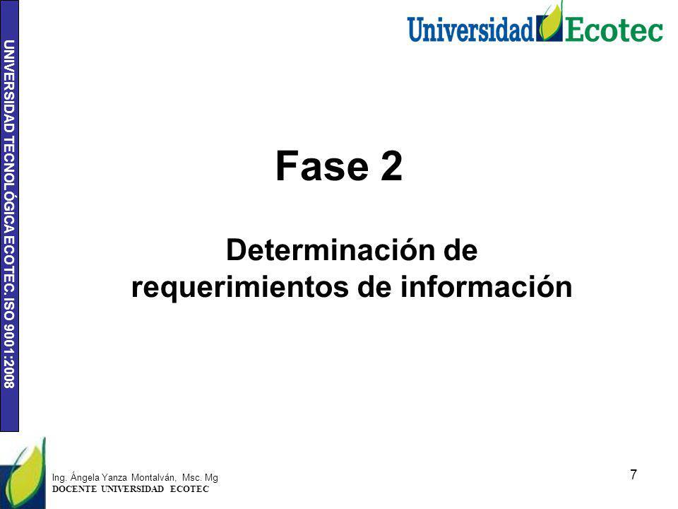 UNIVERSIDAD TECNOLÓGICA ECOTEC. ISO 9001:2008 Fase 2 Determinación de requerimientos de información 7 Ing. Ángela Yanza Montalván, Msc. Mg DOCENTE UNI