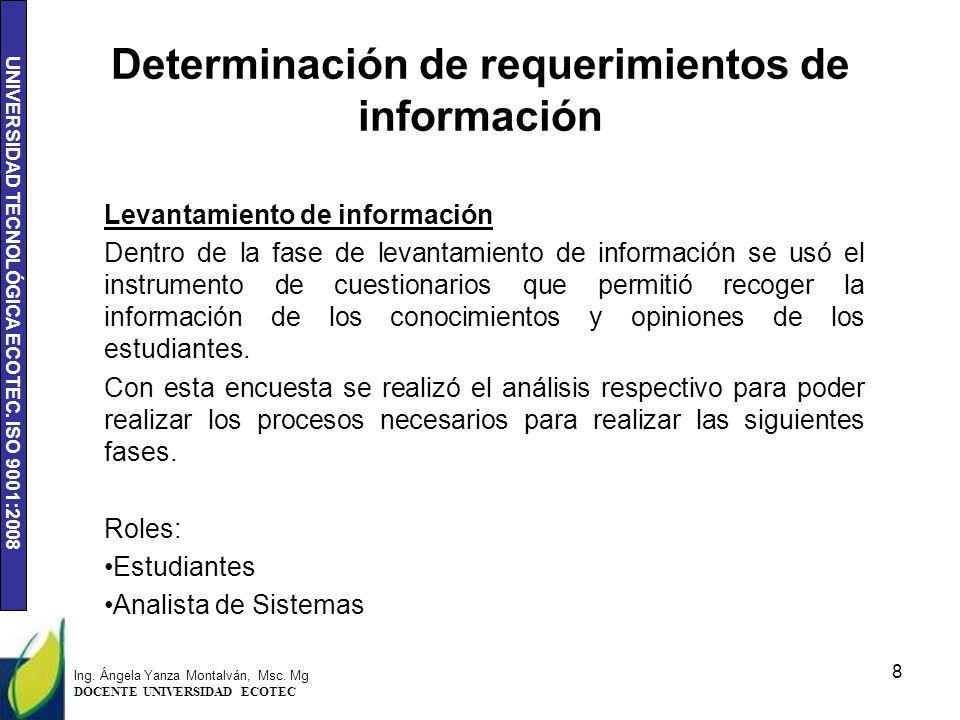 UNIVERSIDAD TECNOLÓGICA ECOTEC. ISO 9001:2008 Determinación de requerimientos de información Levantamiento de información Dentro de la fase de levanta