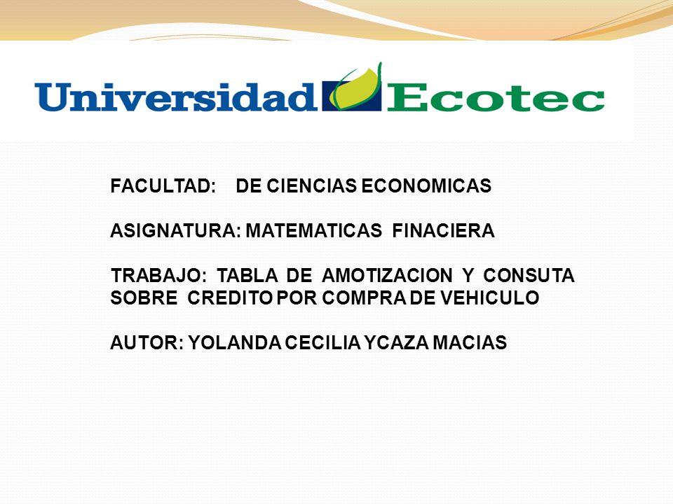 FACULTAD: DE CIENCIAS ECONOMICAS ASIGNATURA: MATEMATICAS FINACIERA TRABAJO: TABLA DE AMOTIZACION Y CONSUTA SOBRE CREDITO POR COMPRA DE VEHICULO AUTOR: YOLANDA CECILIA YCAZA MACIAS